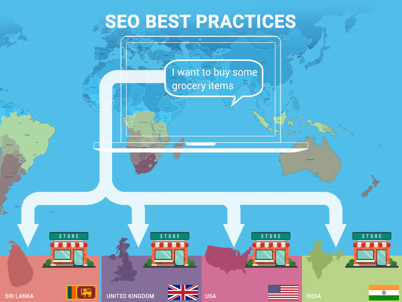 Geo Targeting Your Website for High Traffic with International SEO