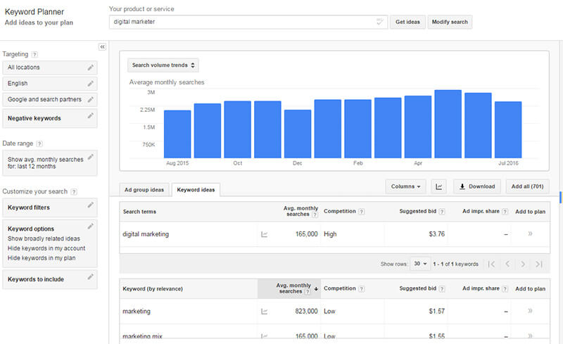 Trying to Cope with BIG Changes to Google Keyword Planner?