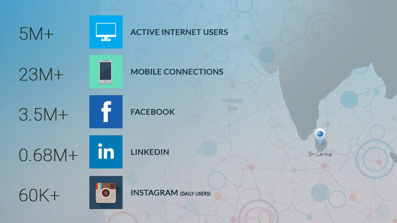 Internet usage statistics in Sri Lanka